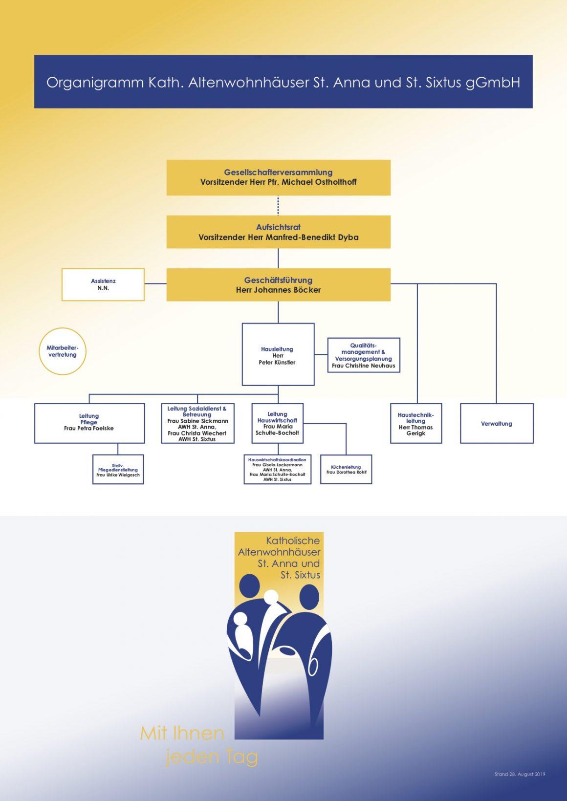 Organigramm KAWH 2019 V9 kurz
